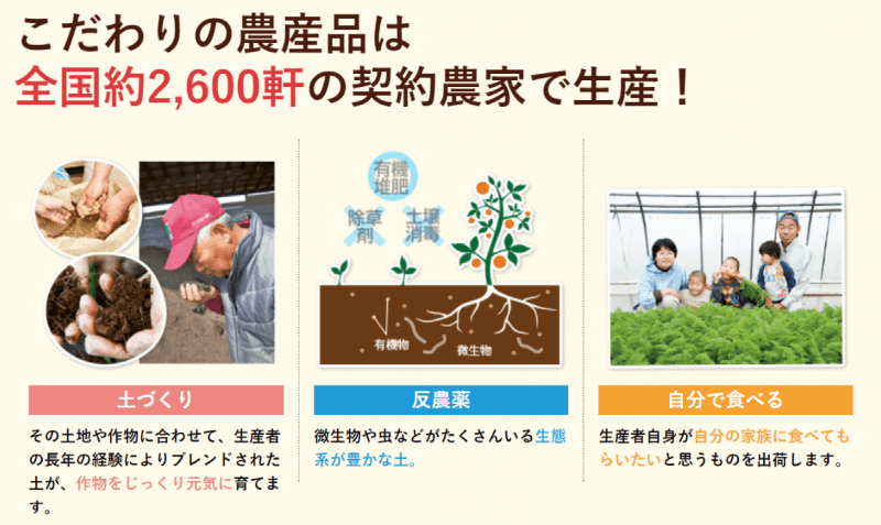 らでぃっしゅぼーやの契約農家は2600